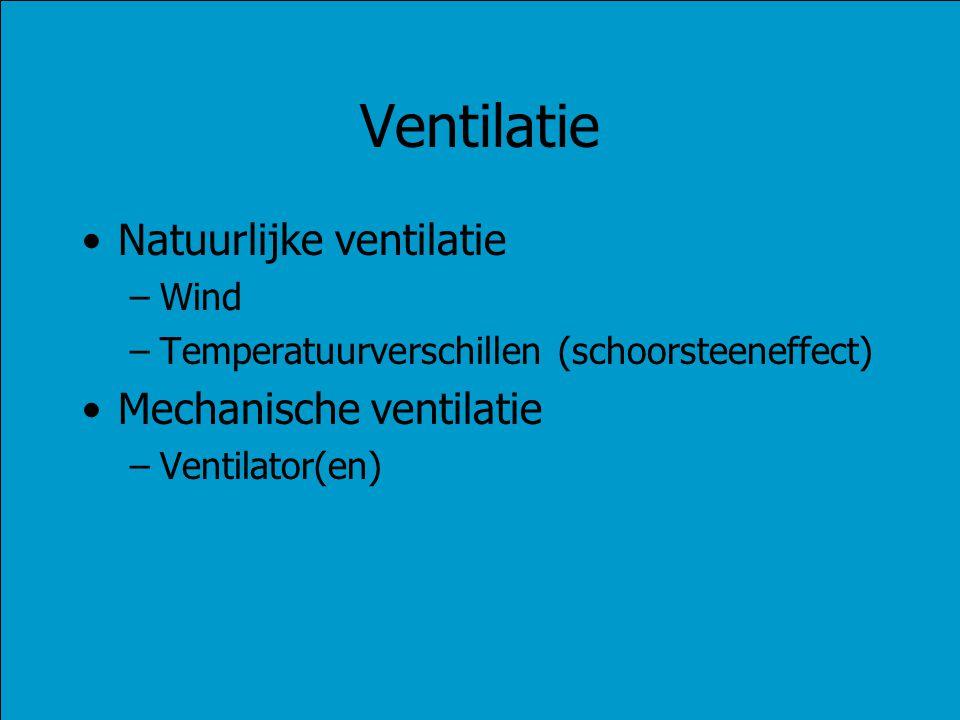 Ventilatie Natuurlijke ventilatie Mechanische ventilatie Wind
