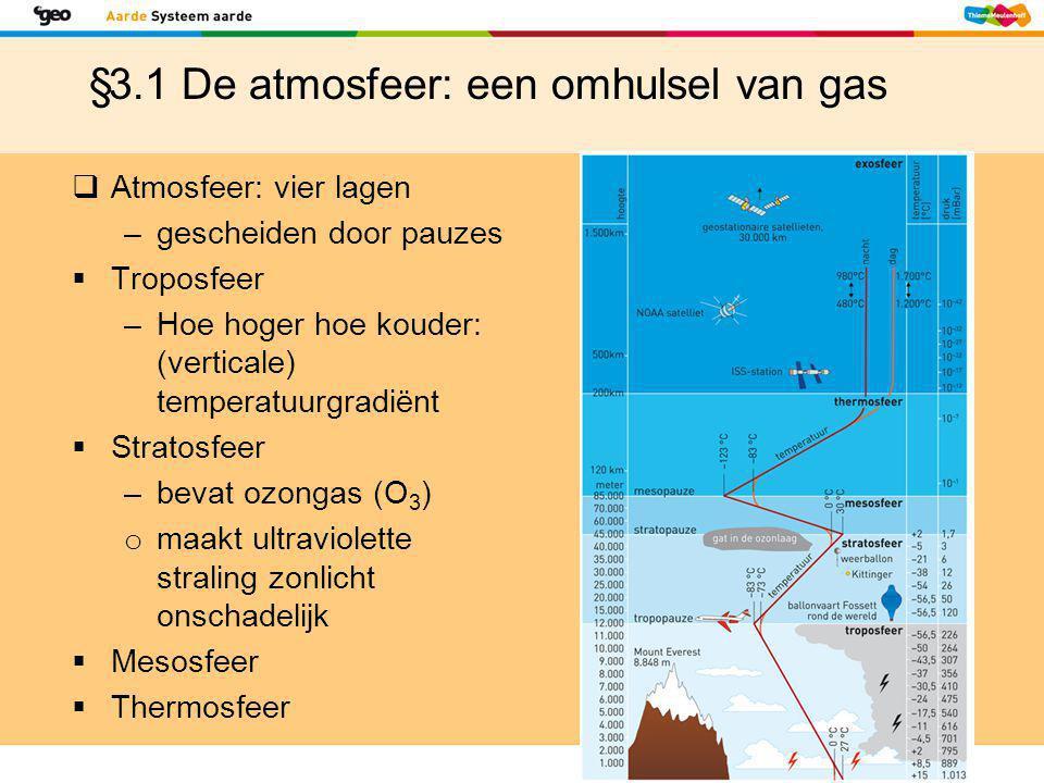§3.1 De atmosfeer: een omhulsel van gas