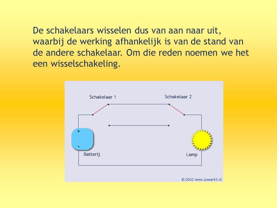 De schakelaars wisselen dus van aan naar uit, waarbij de werking afhankelijk is van de stand van de andere schakelaar.