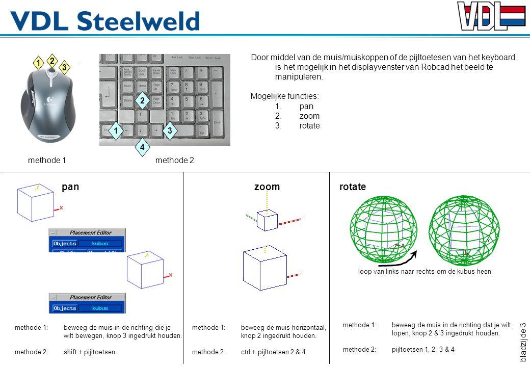 Door middel van de muis/muiskoppen of de pijltoetesen van het keyboard is het mogelijk in het displayvenster van Robcad het beeld te manipuleren.
