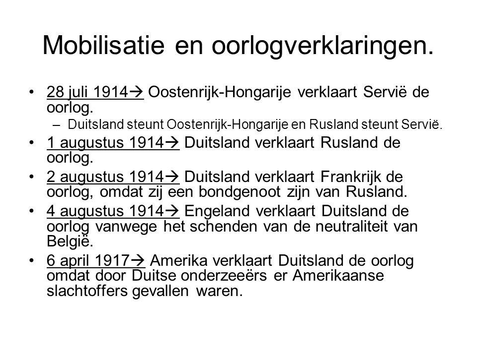 Mobilisatie en oorlogverklaringen.