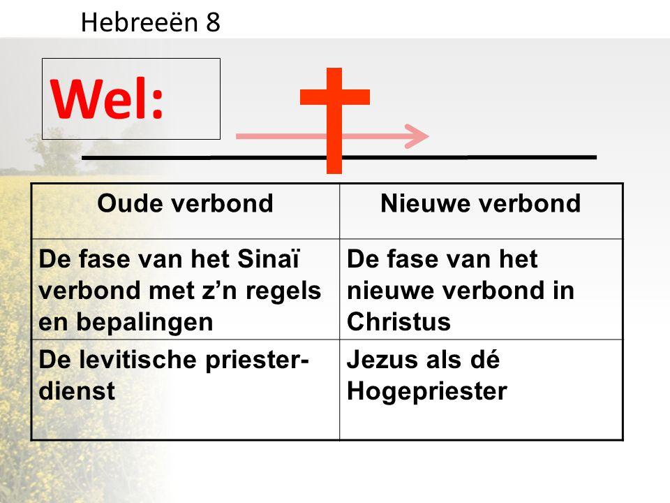 Wel: Hebreeën 8 Oude verbond Nieuwe verbond