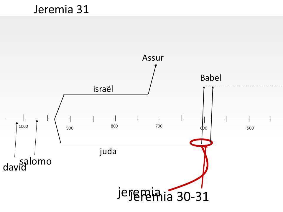 jeremia Jeremia 30-31 Jeremia 31 salomo david Assur Babel israël juda