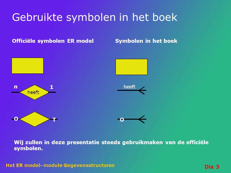 Gebruikte symbolen in het boek