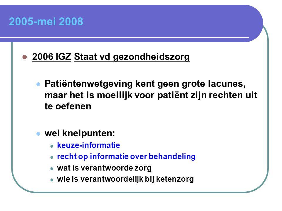 2005-mei 2008 2006 IGZ Staat vd gezondheidszorg