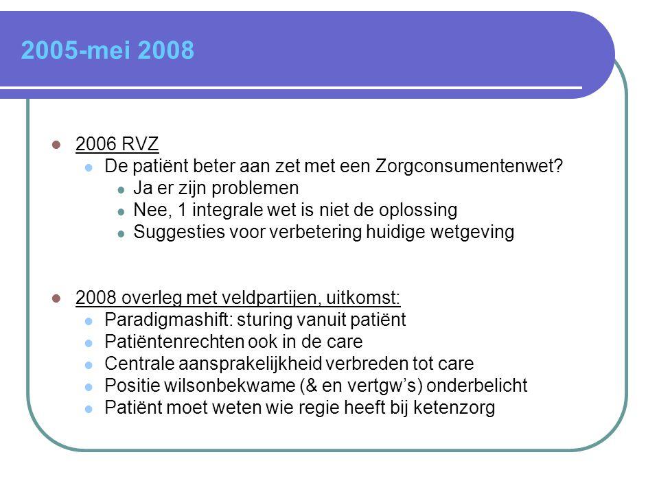 2005-mei 2008 2006 RVZ. De patiënt beter aan zet met een Zorgconsumentenwet Ja er zijn problemen.