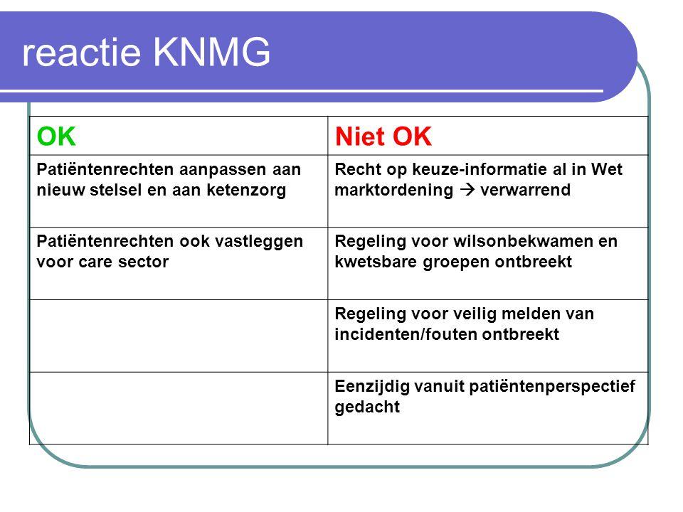 reactie KNMG OK. Niet OK. Patiëntenrechten aanpassen aan nieuw stelsel en aan ketenzorg.
