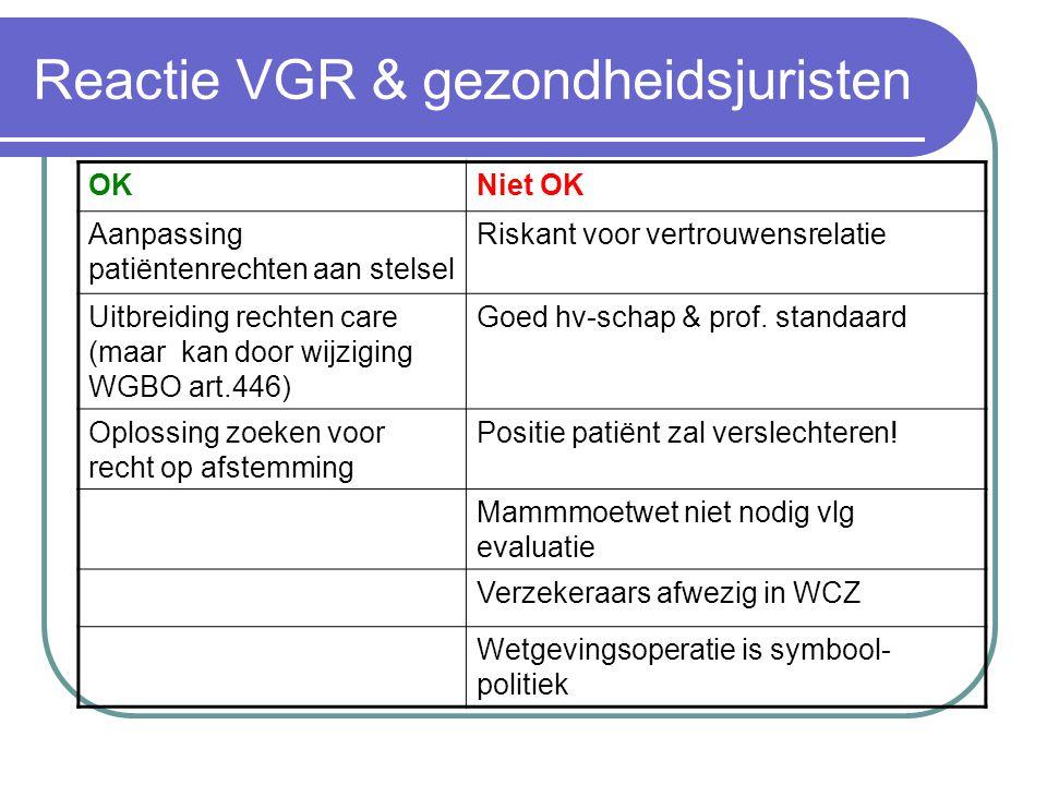 Reactie VGR & gezondheidsjuristen