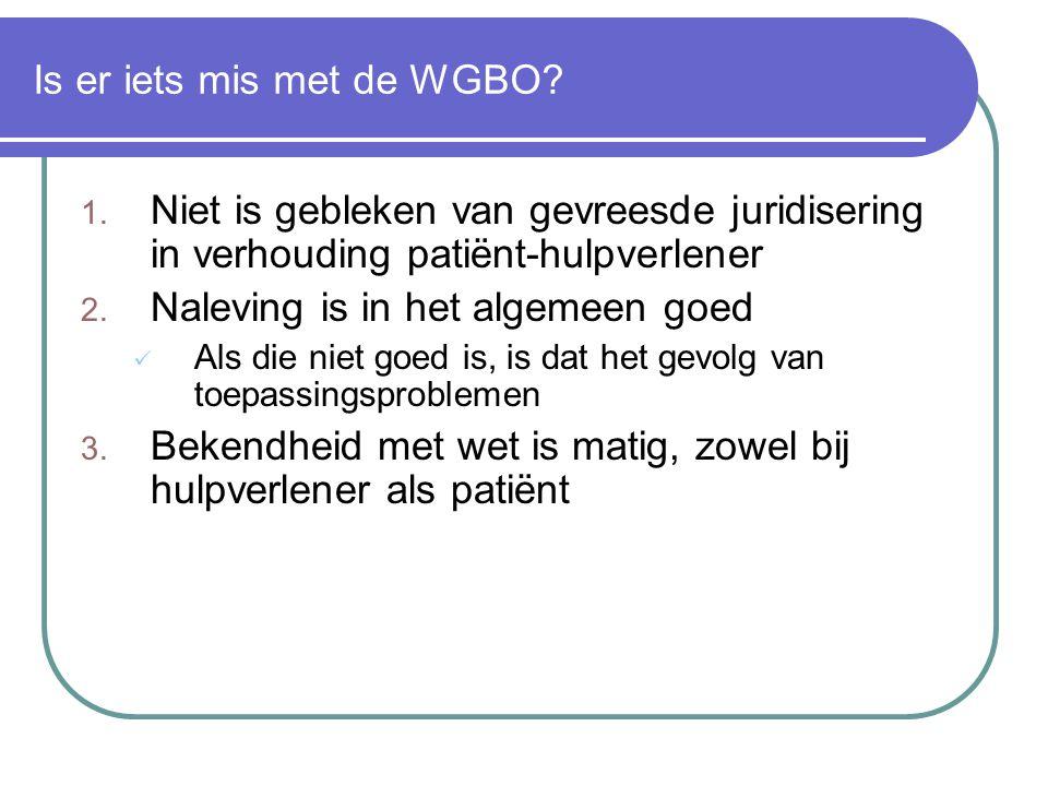 Is er iets mis met de WGBO