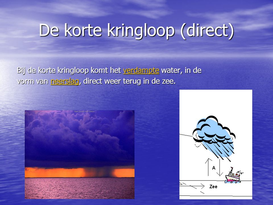 De korte kringloop (direct)