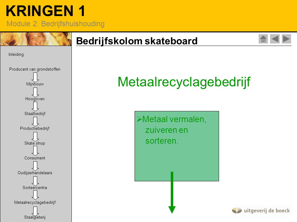 Bedrijfskolom skateboard