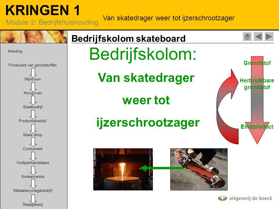Bedrijfskolom skateboard Herbruikbare grondstof