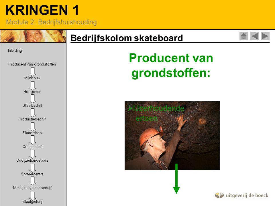 Bedrijfskolom skateboard Producent van grondstoffen: