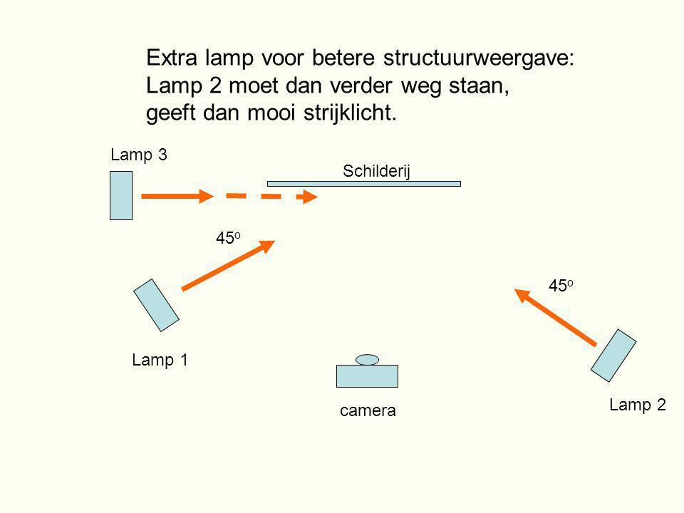 Extra lamp voor betere structuurweergave: