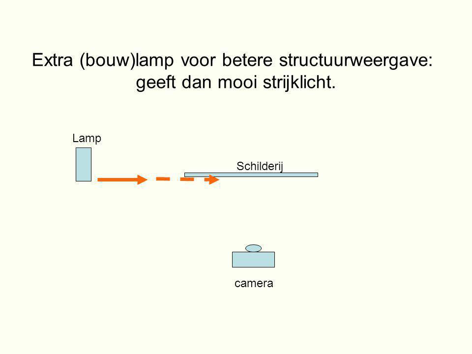 Extra (bouw)lamp voor betere structuurweergave:
