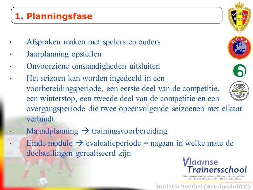 1. Planningsfase Afspraken maken met spelers en ouders. Jaarplanning opstellen. Onvoorziene omstandigheden uitsluiten.