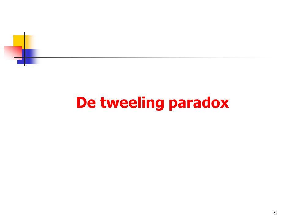 De tweeling paradox