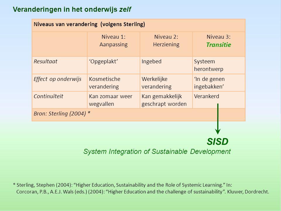 SISD Veranderingen in het onderwijs zelf Transitie