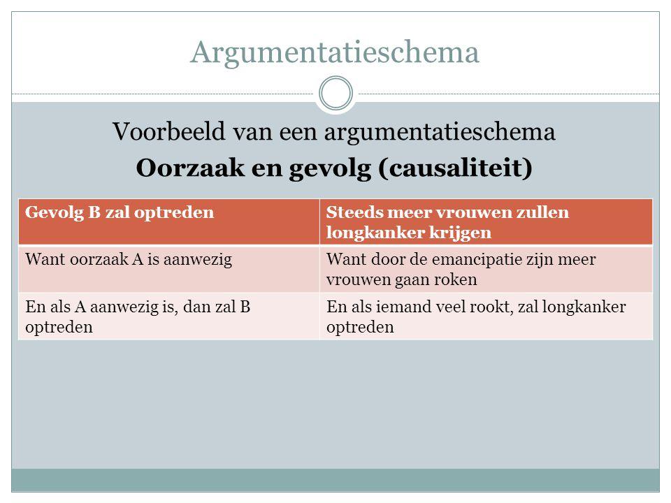 Voorbeeld van een argumentatieschema Oorzaak en gevolg (causaliteit)