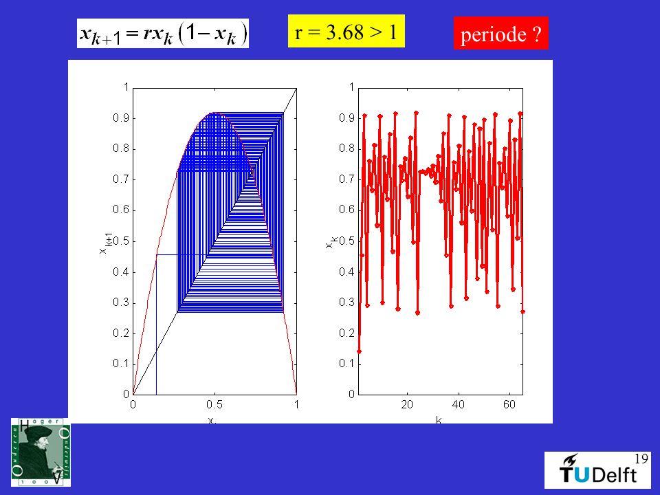 r = 3.68 > 1 periode