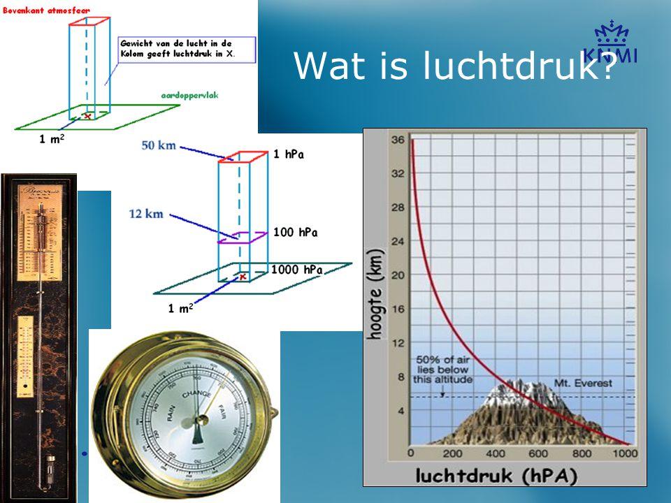 Wat is luchtdruk Druk is niets anders dan het gewicht van een kolom met lucht op het aardoppervlak.