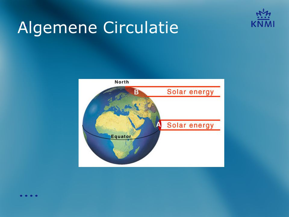 Algemene Circulatie De zon heeft als warmtebron een belangrijk invloed op de circulatie: