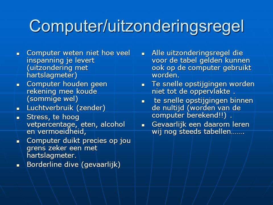 Computer/uitzonderingsregel