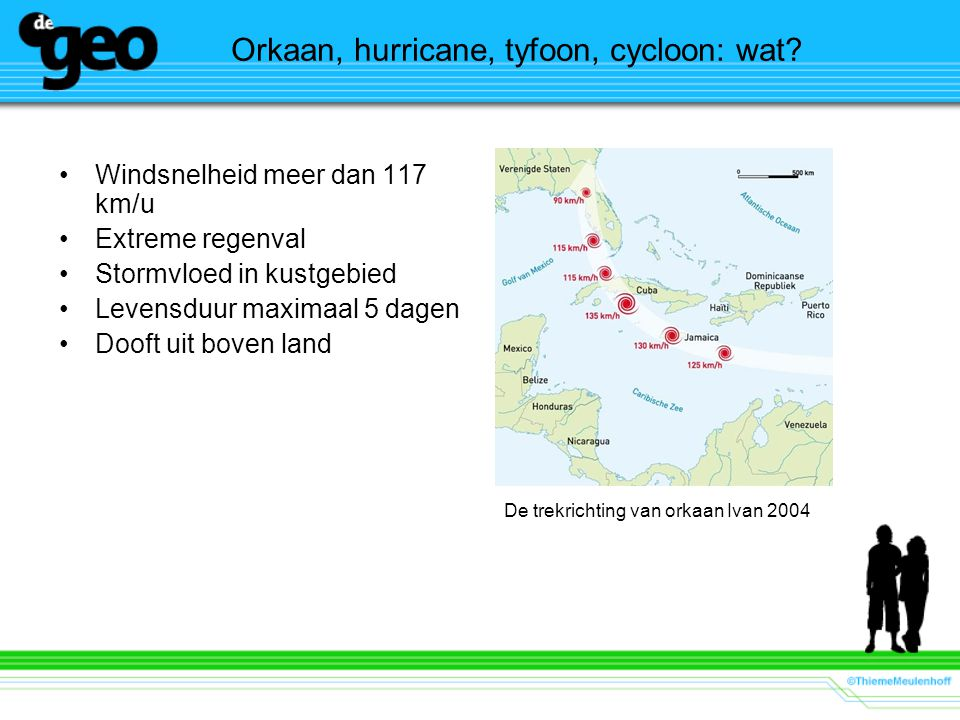 Orkaan, hurricane, tyfoon, cycloon: wat