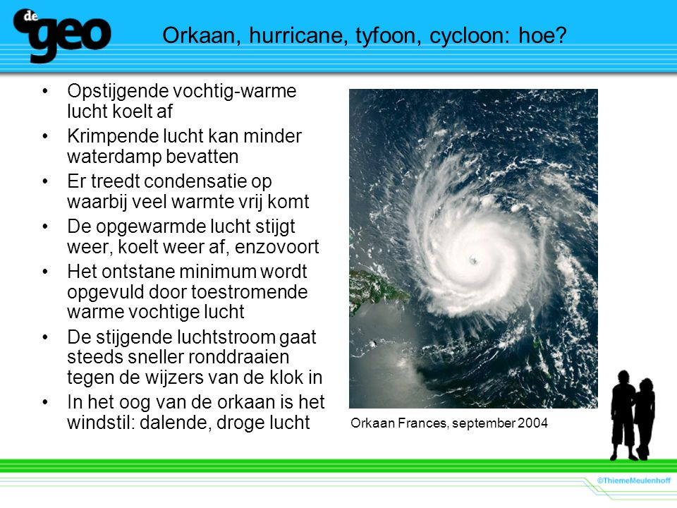 Orkaan, hurricane, tyfoon, cycloon: hoe