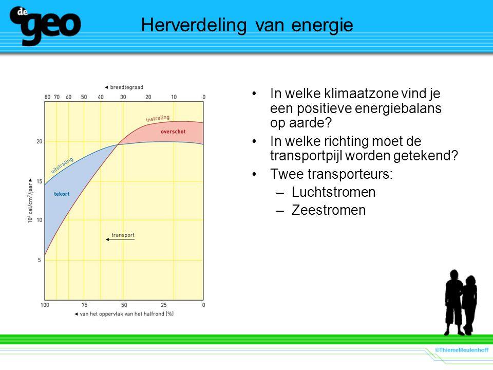 Herverdeling van energie