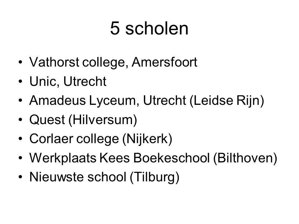 5 scholen Vathorst college, Amersfoort Unic, Utrecht