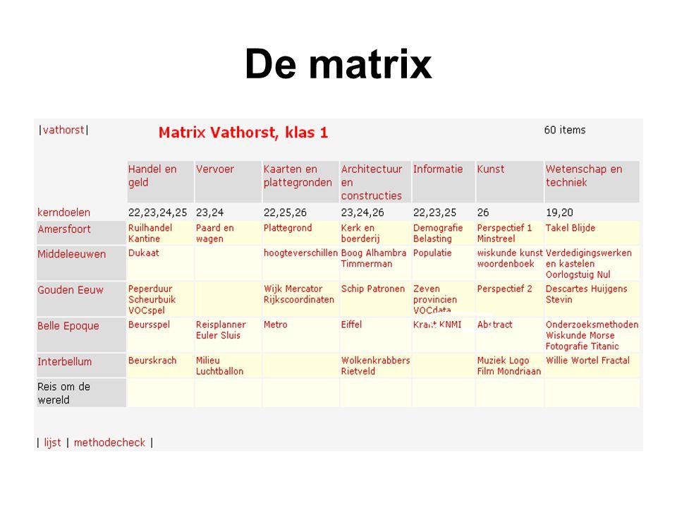 De matrix