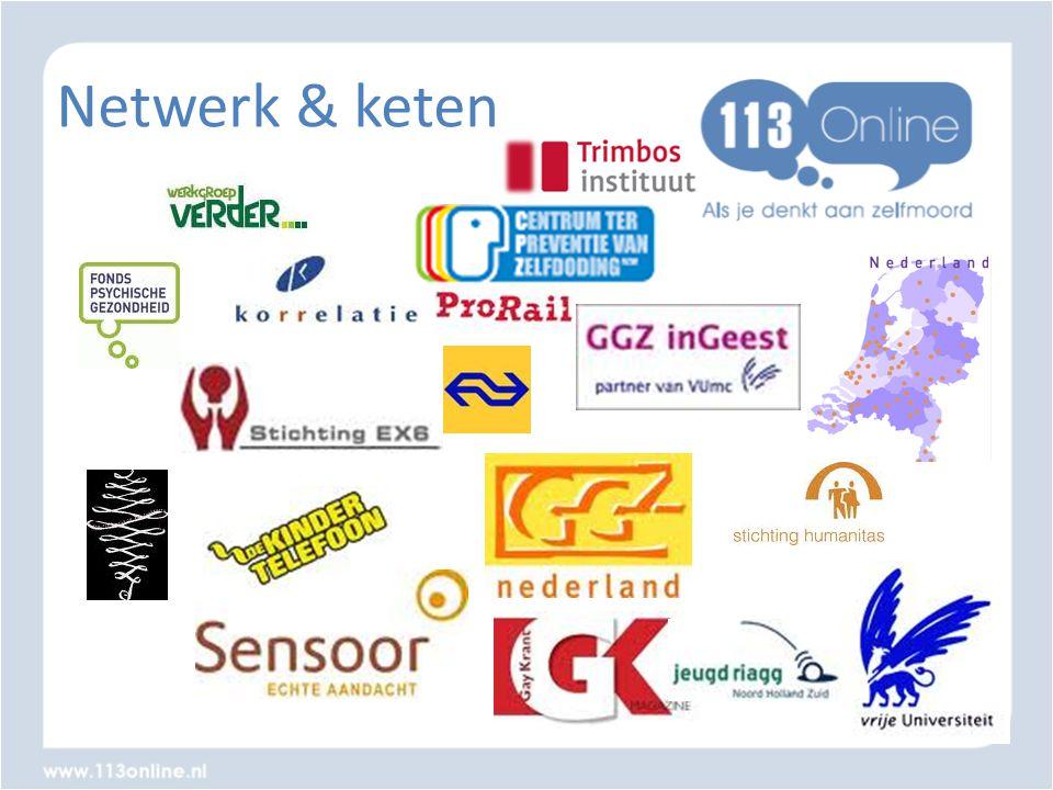 Netwerk & keten 10