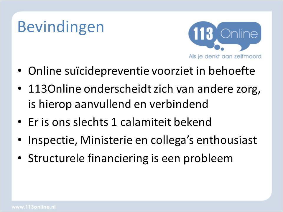 Bevindingen Online suïcidepreventie voorziet in behoefte