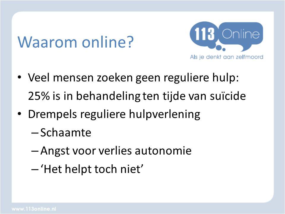 Waarom online Veel mensen zoeken geen reguliere hulp: