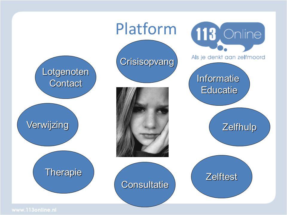 Platform Crisisopvang Lotgenoten Contact