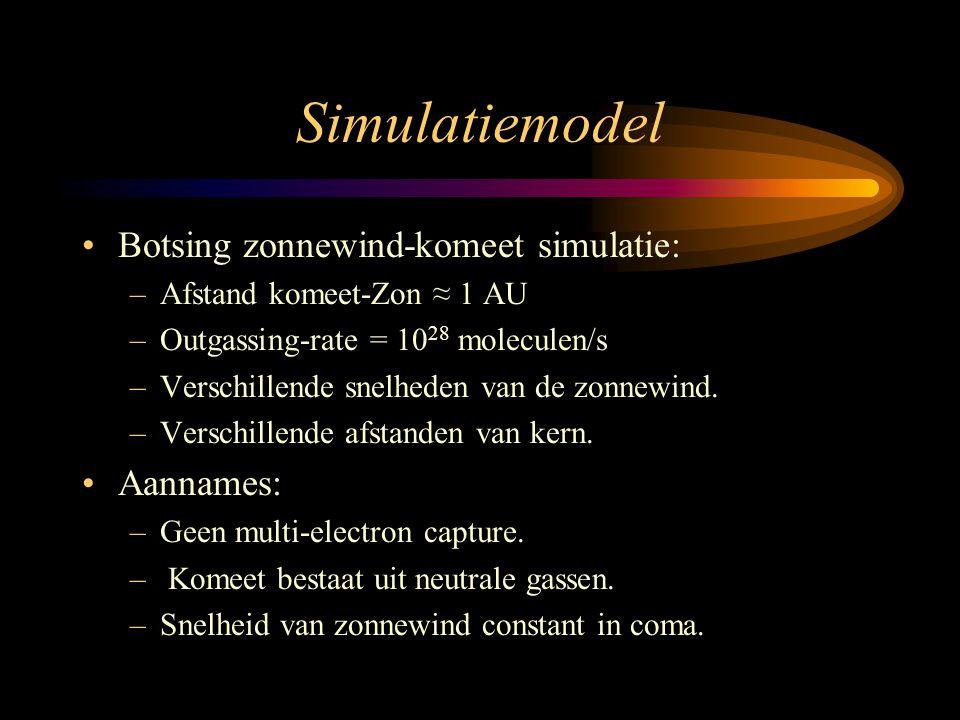 Simulatiemodel Botsing zonnewind-komeet simulatie: Aannames: