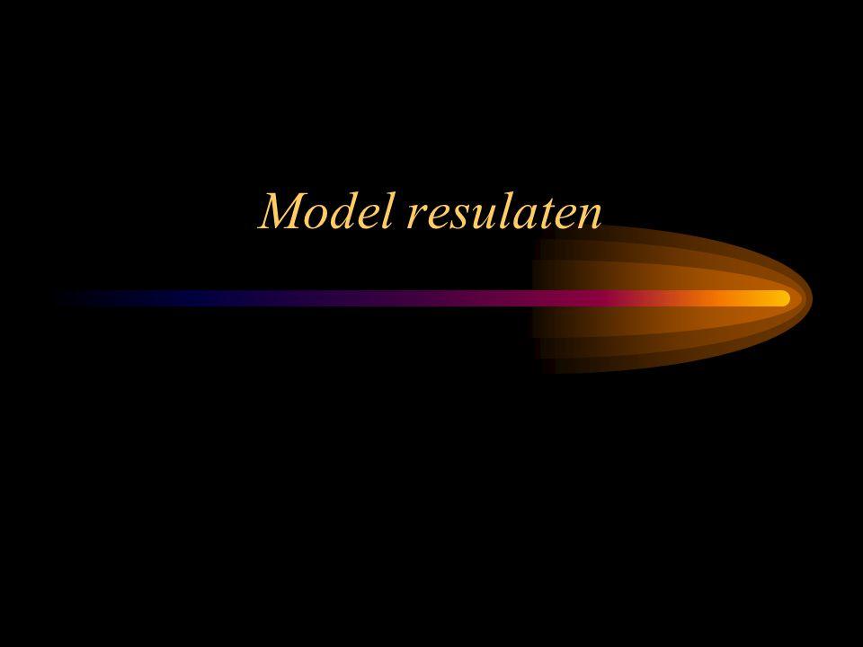 Model resulaten