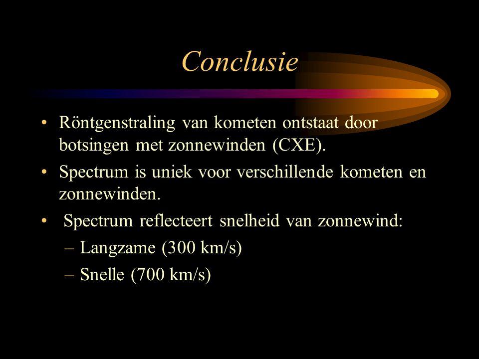Conclusie Röntgenstraling van kometen ontstaat door botsingen met zonnewinden (CXE). Spectrum is uniek voor verschillende kometen en zonnewinden.