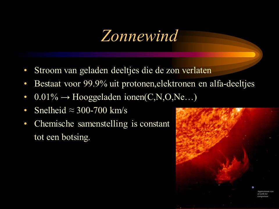 Zonnewind Stroom van geladen deeltjes die de zon verlaten