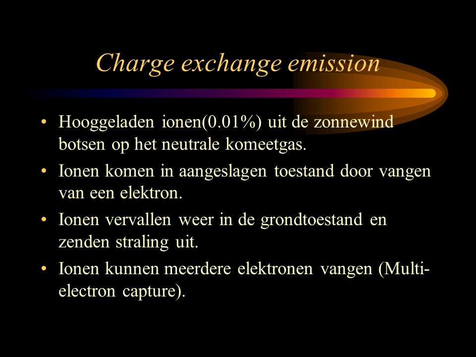 Charge exchange emission