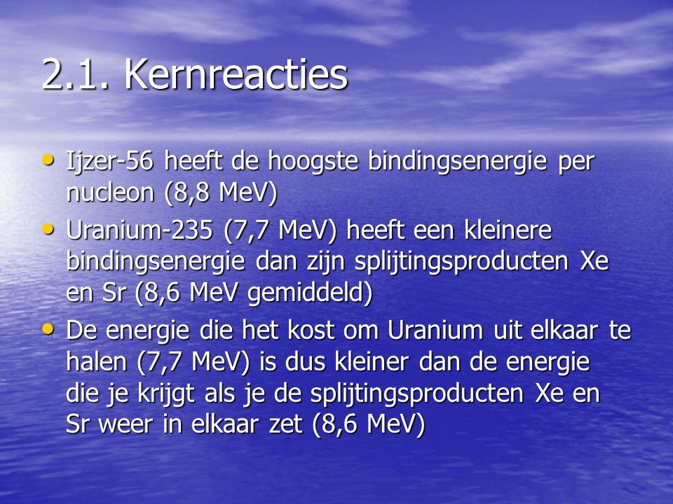 2.1. Kernreacties Ijzer-56 heeft de hoogste bindingsenergie per nucleon (8,8 MeV)