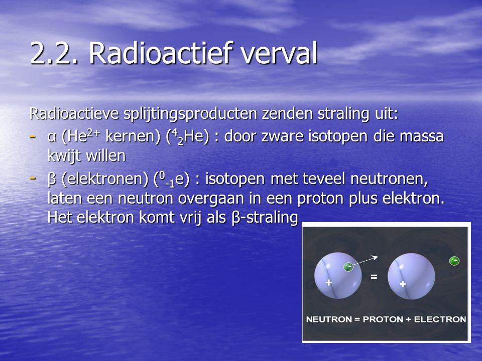 2.2. Radioactief verval Radioactieve splijtingsproducten zenden straling uit: α (He2+ kernen) (42He) : door zware isotopen die massa kwijt willen.