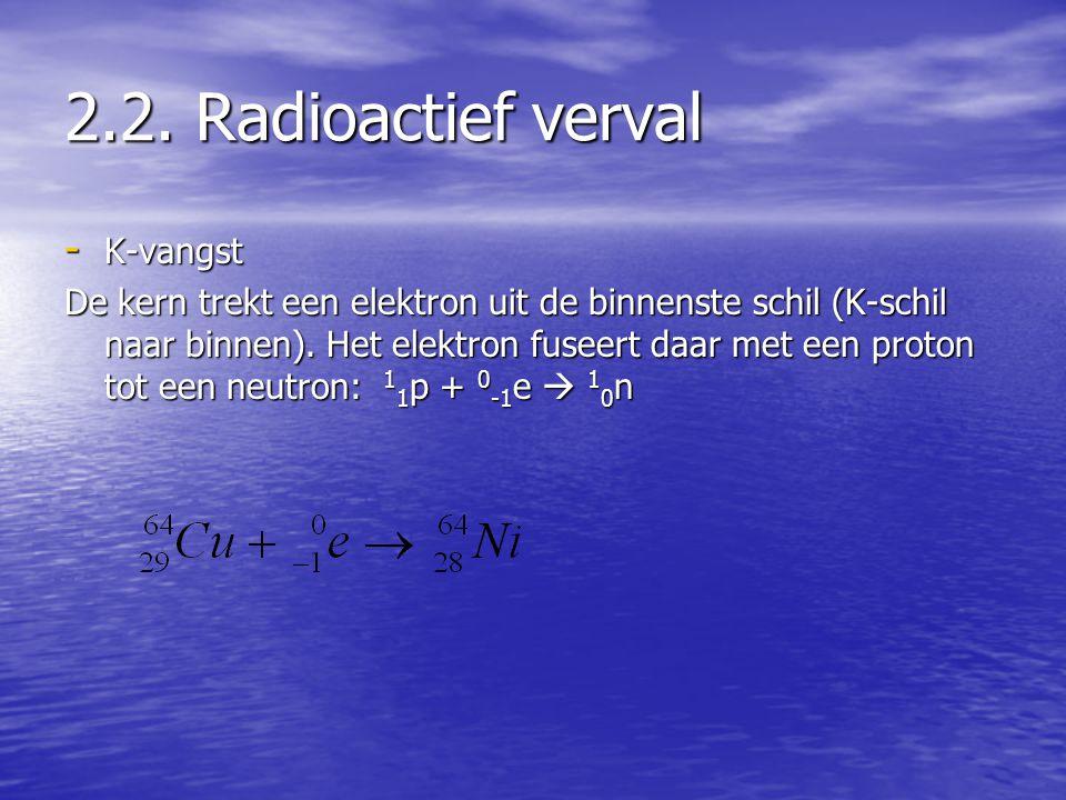 2.2. Radioactief verval K-vangst