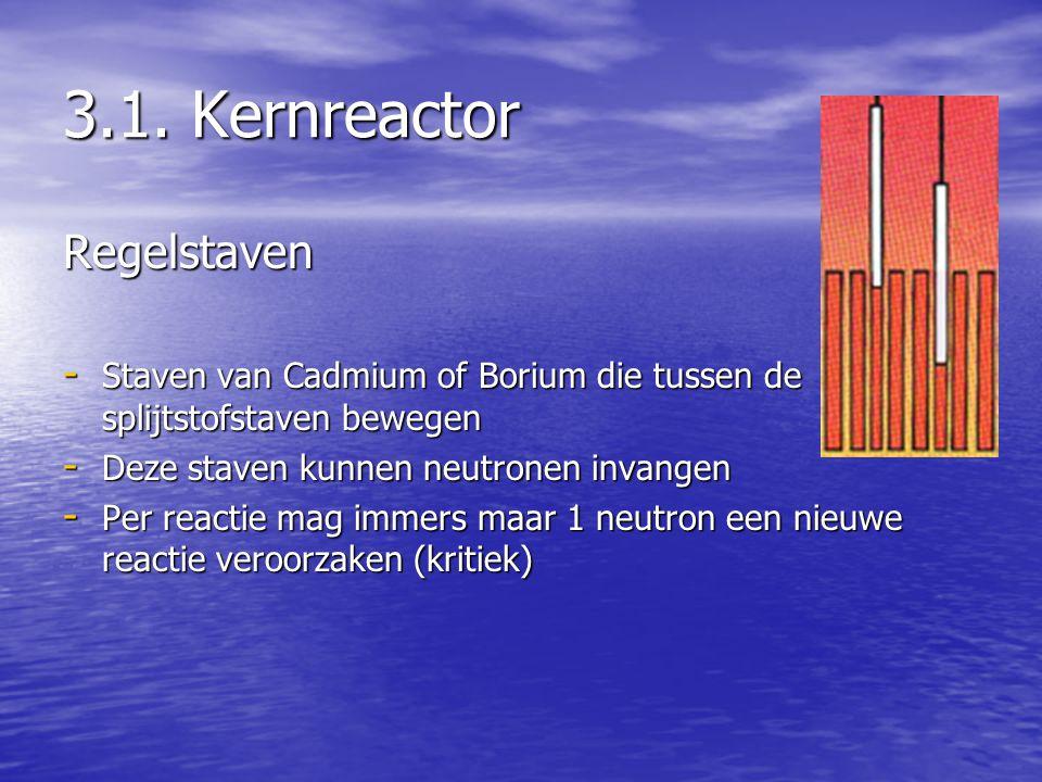 3.1. Kernreactor Regelstaven