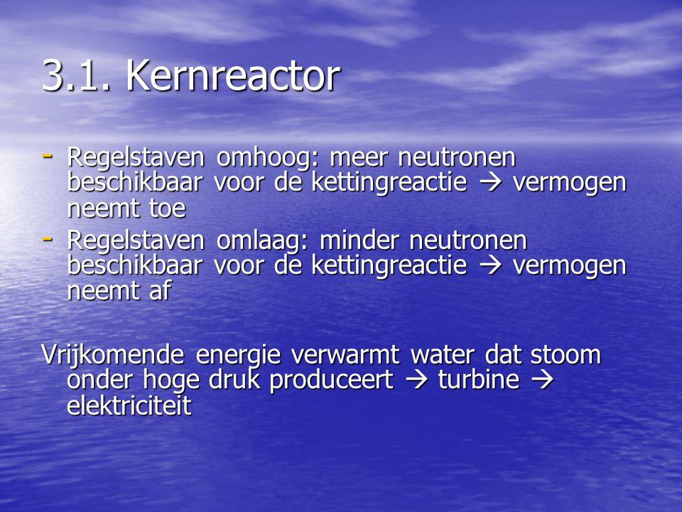 3.1. Kernreactor Regelstaven omhoog: meer neutronen beschikbaar voor de kettingreactie  vermogen neemt toe.