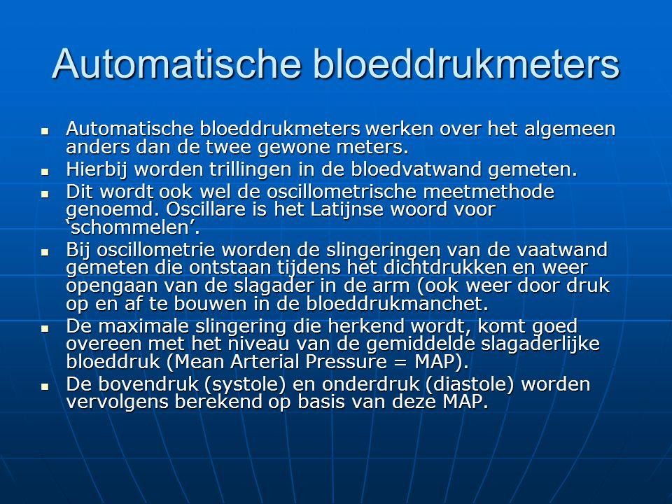 Automatische bloeddrukmeters