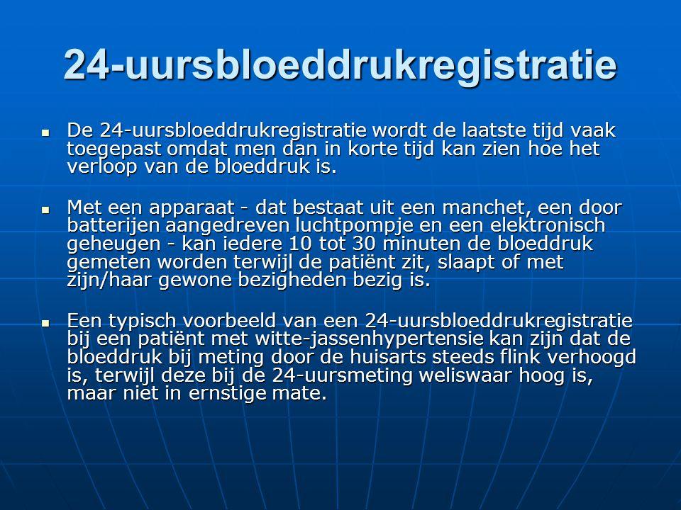 24-uursbloeddrukregistratie