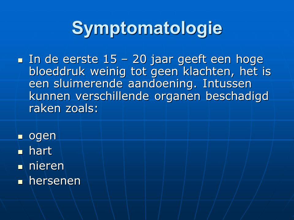 Symptomatologie