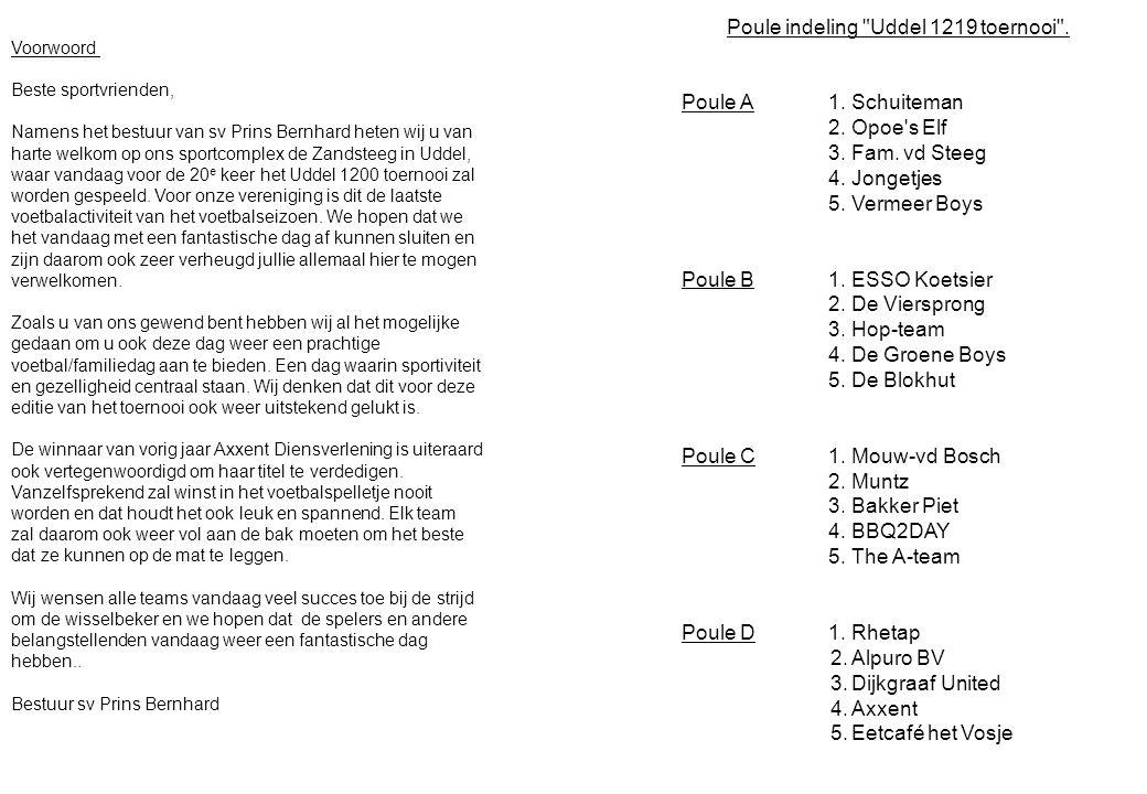 Poule indeling Uddel 1219 toernooi .